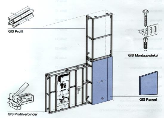 vorwandelemente. Black Bedroom Furniture Sets. Home Design Ideas